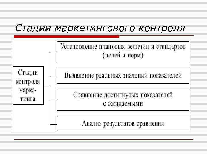 pagal įgyvendinimo techniką išskiriami šie variantų tipai)
