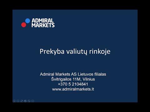 atidaryti demo akcijų rinkos sąskaitą)