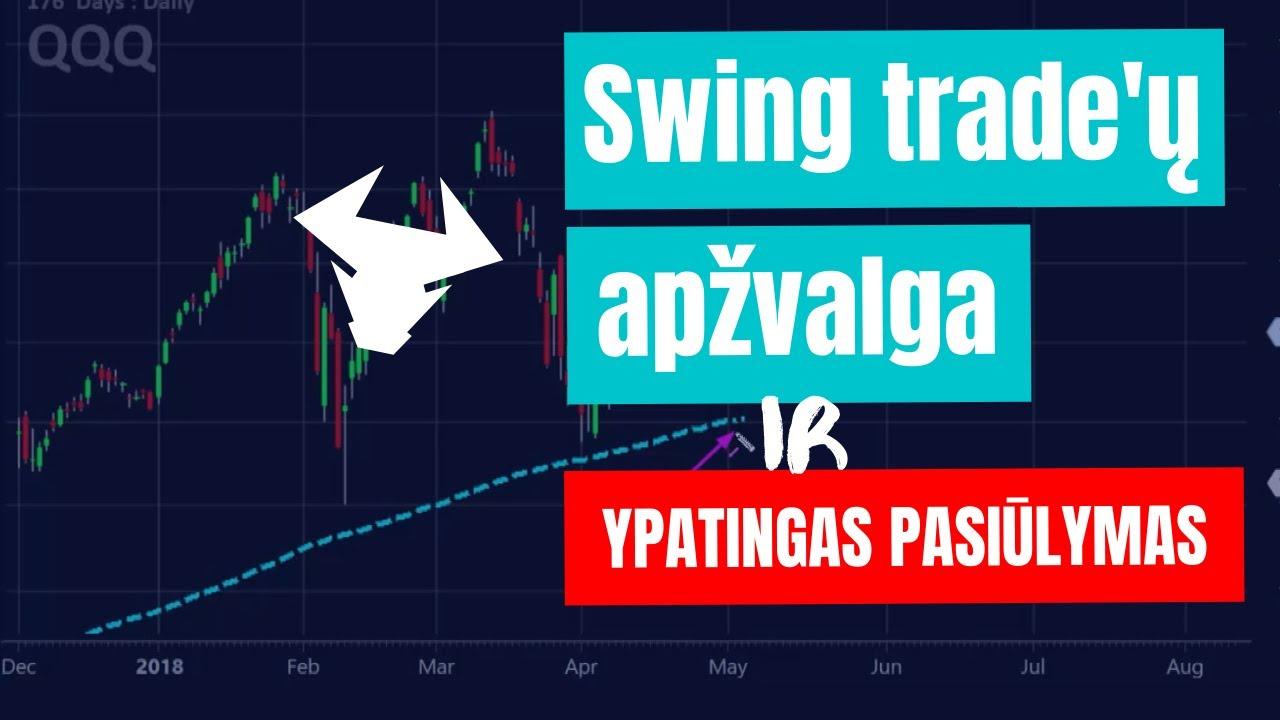 akcijų pasirinkimo pratimų skaičiuoklė crypto trading pro electroneum
