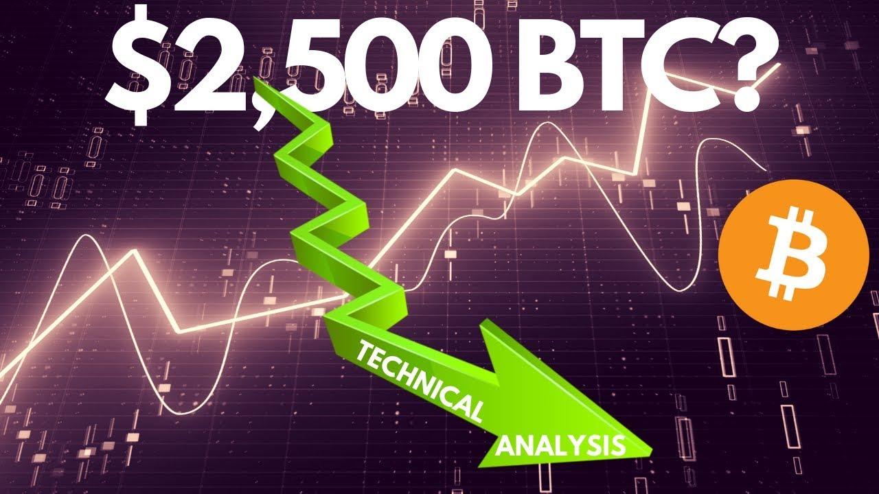 uždarbis su bitkoinais greitai ir daug)