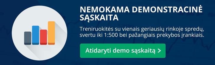 demo sąskaita akcijų rinkos apžvalgose)