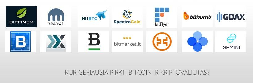 ko reikia norint užsidirbti bitkoiną