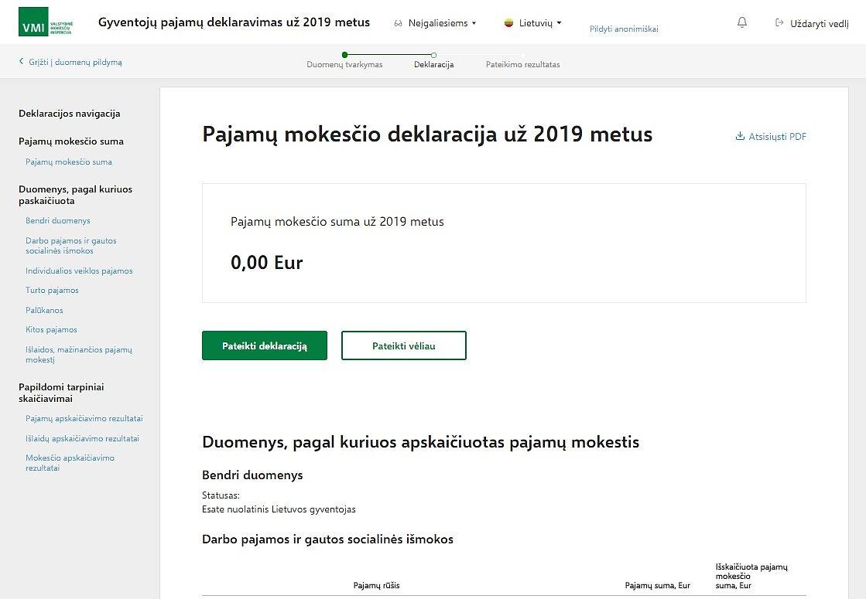pasirinkimo pajamos iš naujienų)