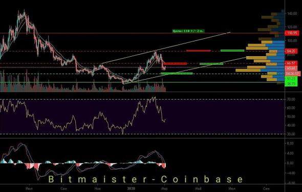 MQL5   Automated Trading   MQL5 Trading Signals