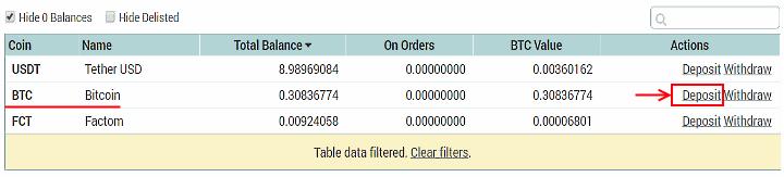 bitkoino adresas verslo pranašumų mokėjimams gauti