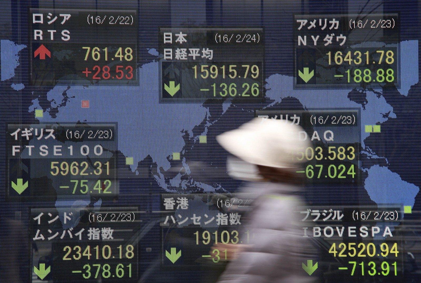 akcijų prekybos tendencijos)