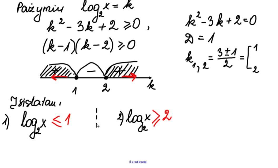 logaritminės tendencijos linijos formulė