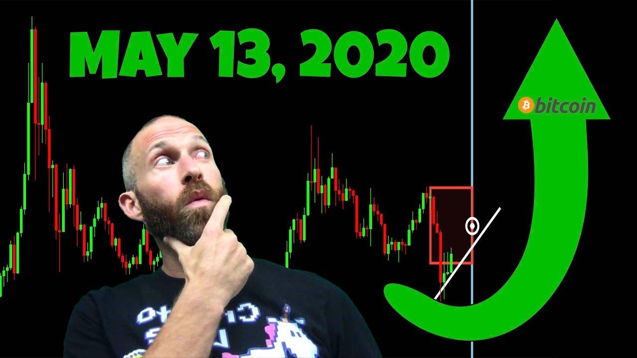 Bitcoin 2020 pajamos)