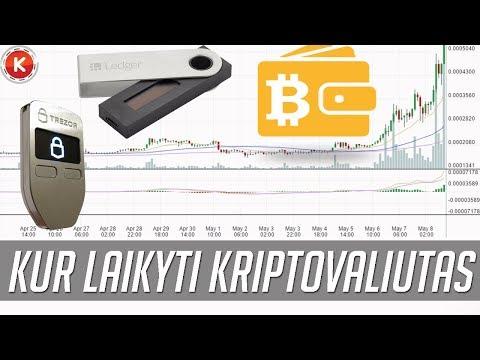 kaip ištraukti bitkoinus iš popierinės piniginės