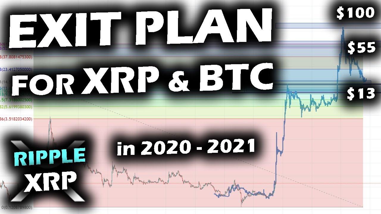 xrp btc rinkos btc priėmimo sąrašas 2021