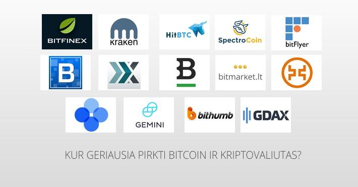 Bitcoin padaryti indėlį