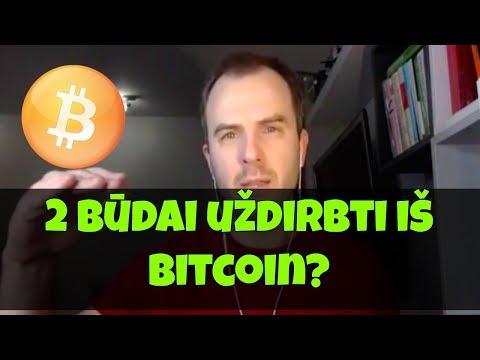 viskas apie bitkoinus pradedantiesiems nikon