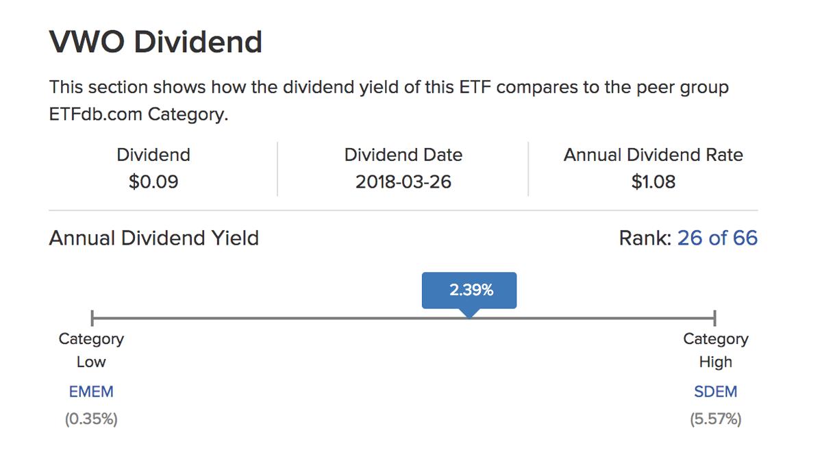 Pasirinkimo sandoriai - Swedbank