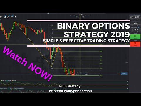 dvejetainių opcionų strategija su 50 dvejetainis variantas al