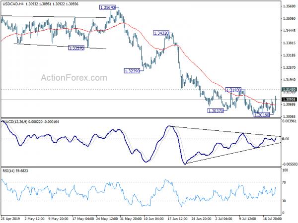 prekybos signalai apie euro dolerį