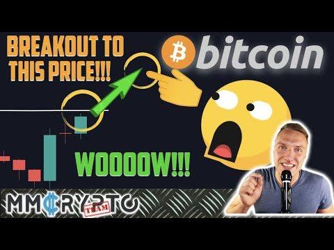 Kur pirkti bitcoin Bitcoin geležies maišytuvas