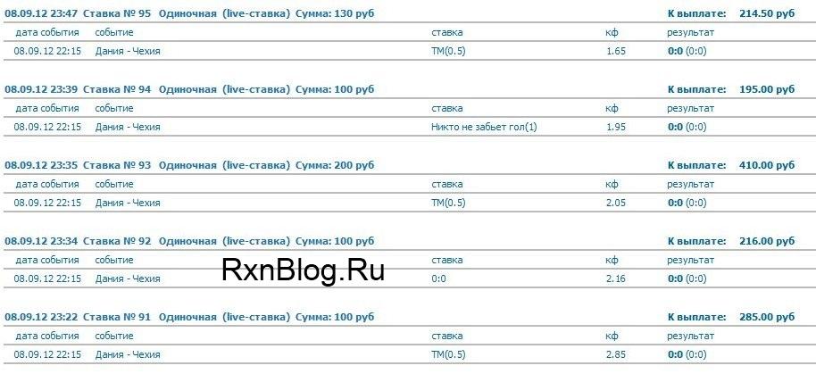 papildomo uždarbio internete be investicijų apžvalgų)