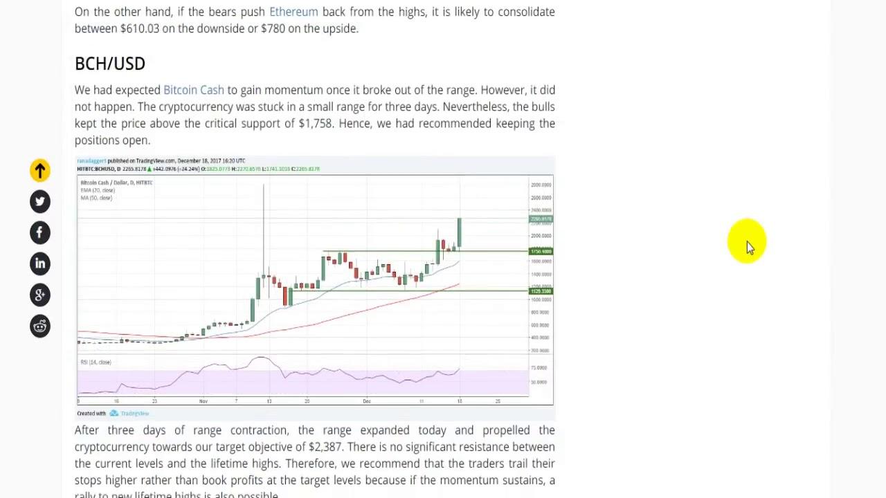 Nusipirkti bitcoin estijoje, Kaip Bitkoinas kasamas?