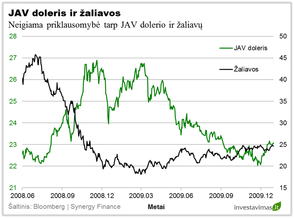 dolerio indekso variantas