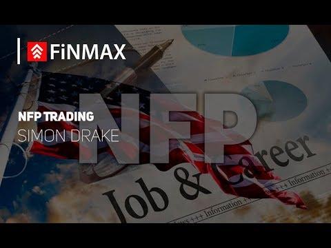 finmax prekybos signalai prekybos sistema pagrįsta techninės analizės naudojimu skaičiavimo eksperimentu