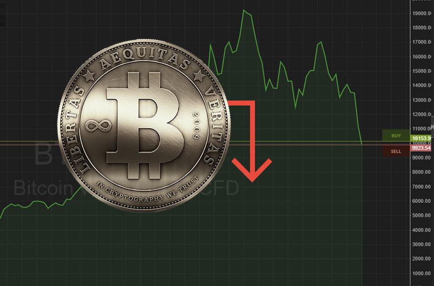 bitkoinai | baltasisvoras.lt