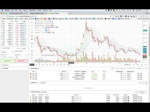 sekti Bitcoin grynuosius pinigus kaip sėkmingai prekiauti turbo opcionais