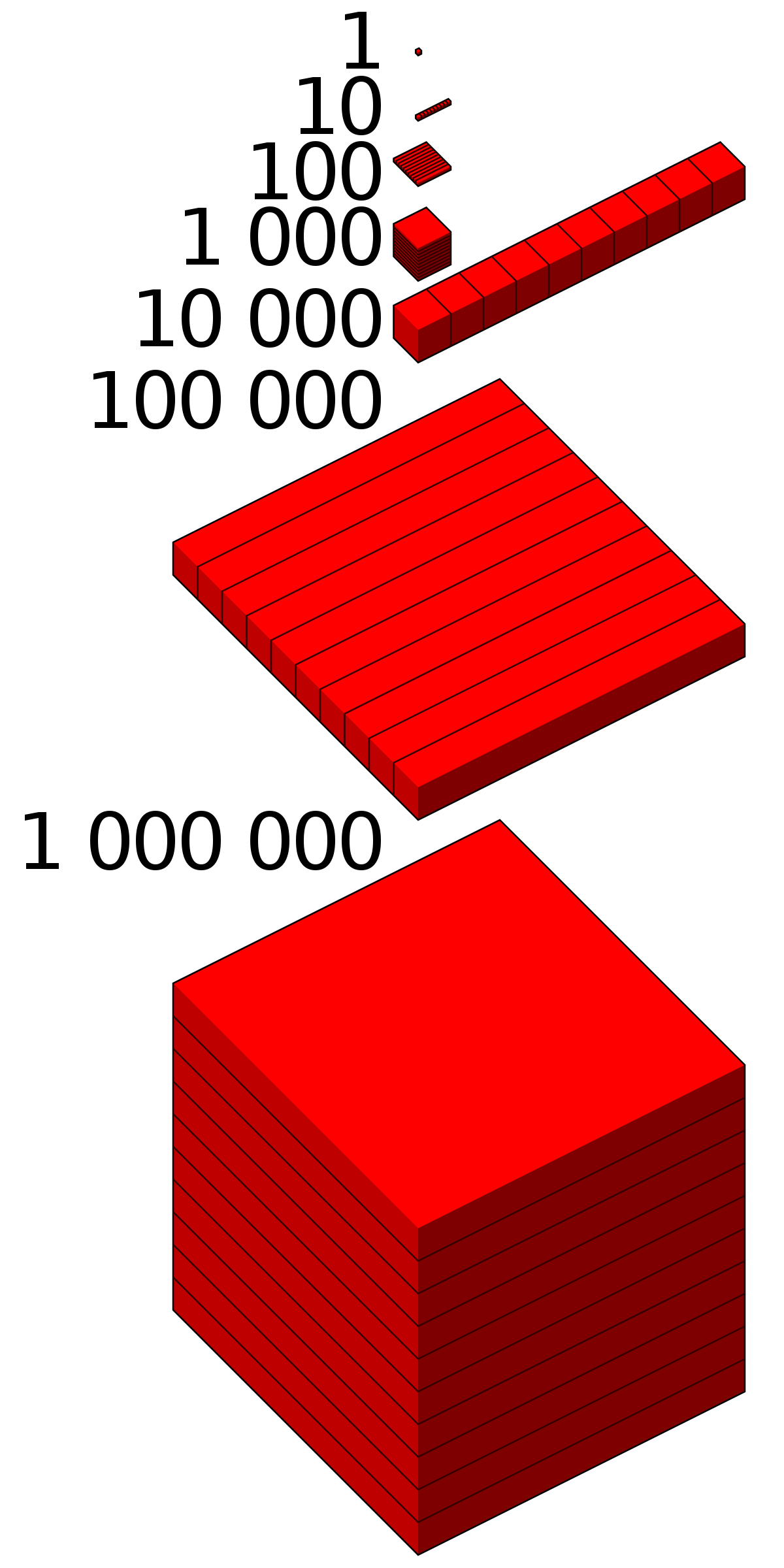 lbertex yra dvejetainiai variantai)